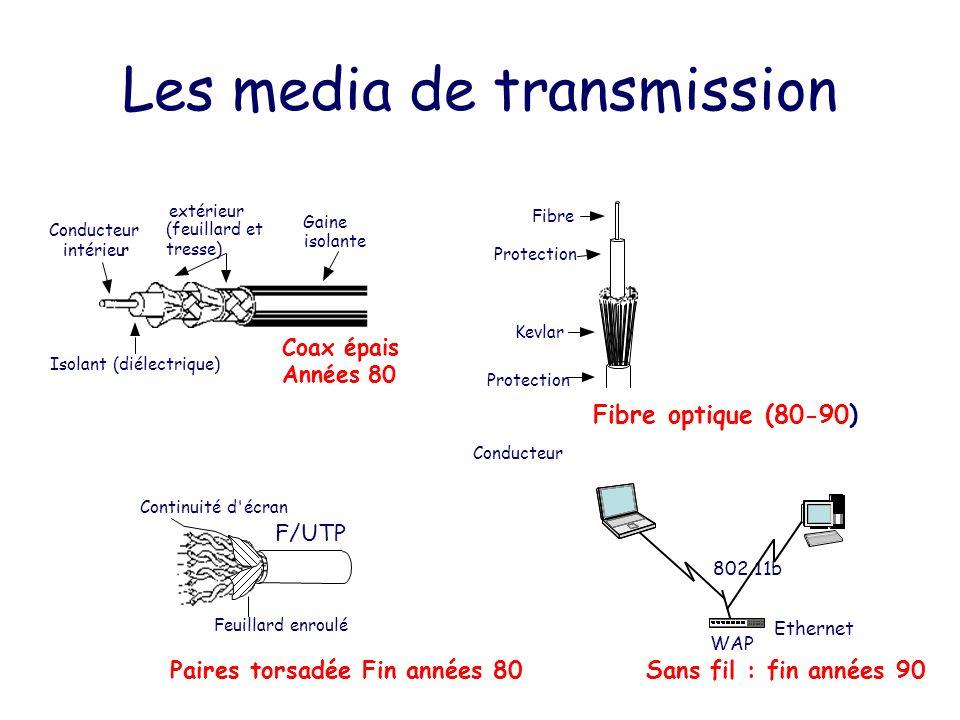 Les media de transmission