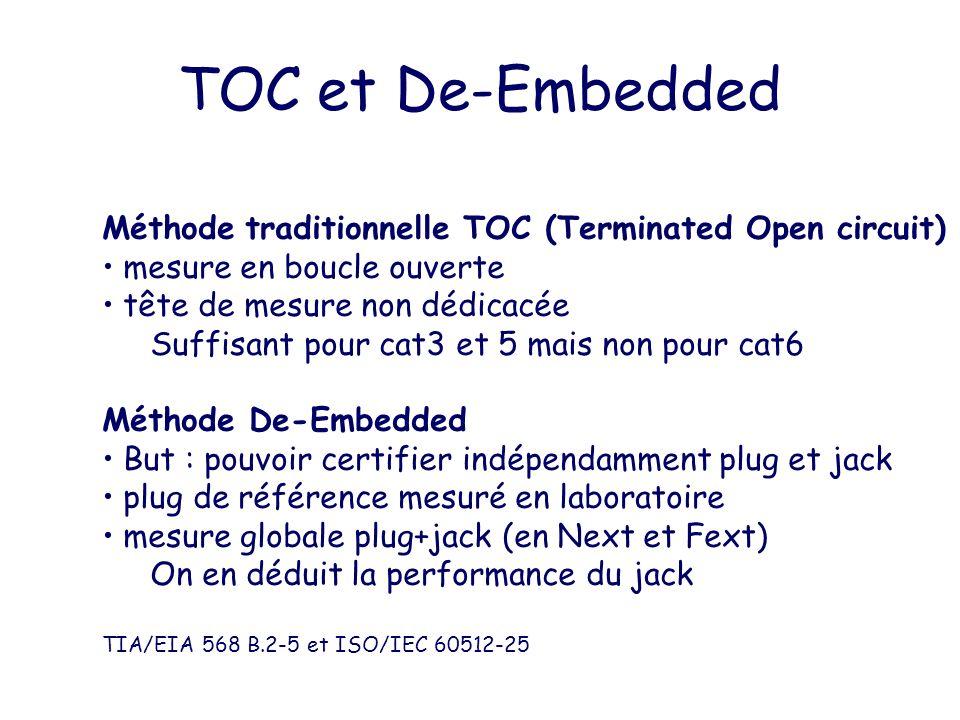 TOC et De-Embedded Méthode traditionnelle TOC (Terminated Open circuit) mesure en boucle ouverte. tête de mesure non dédicacée.