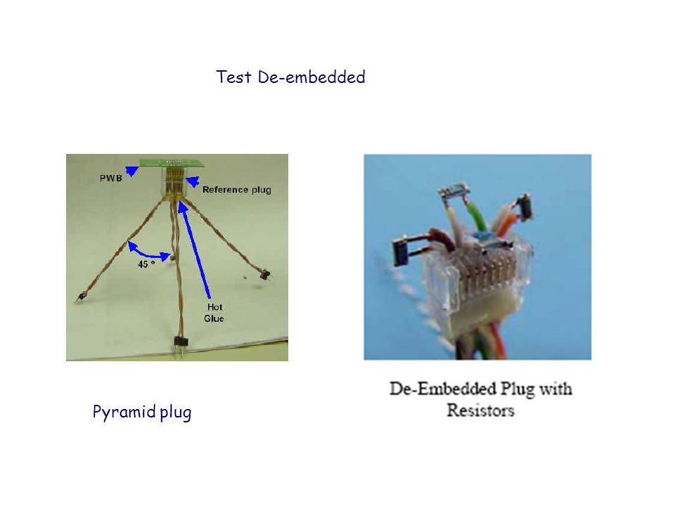 Test De-embedded Pyramid plug