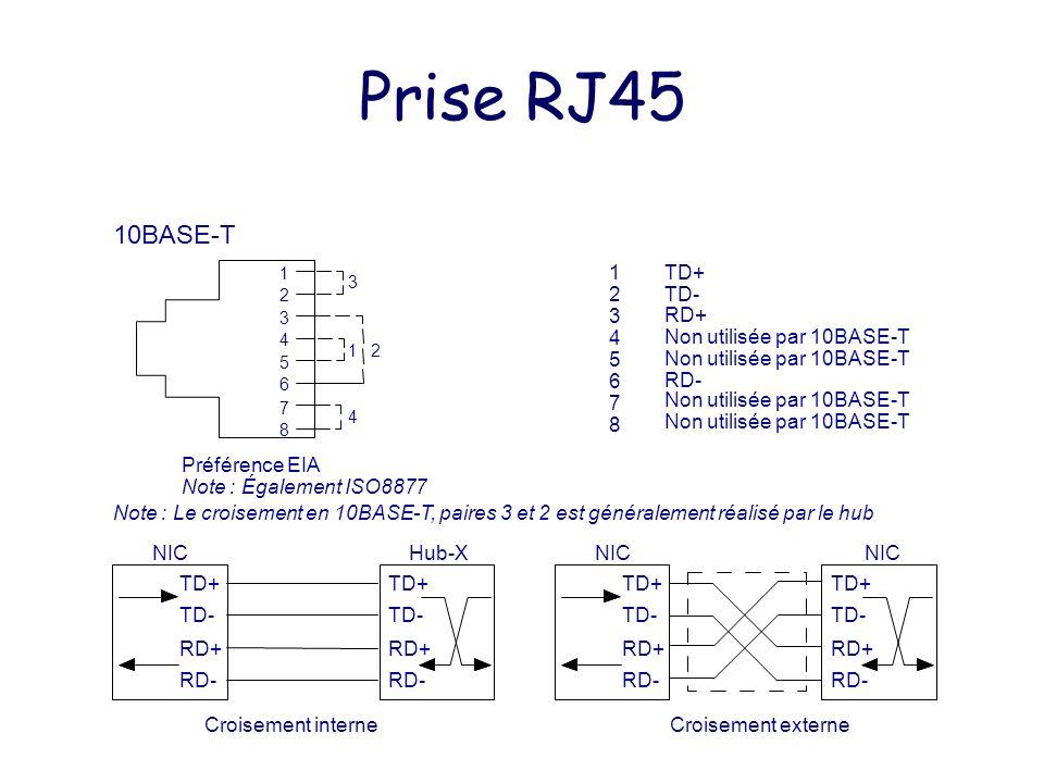 Prise RJ45 10BASE-T 1 TD+ 2 TD- 3 RD+ 4 Non utilisée par 10BASE-T 5