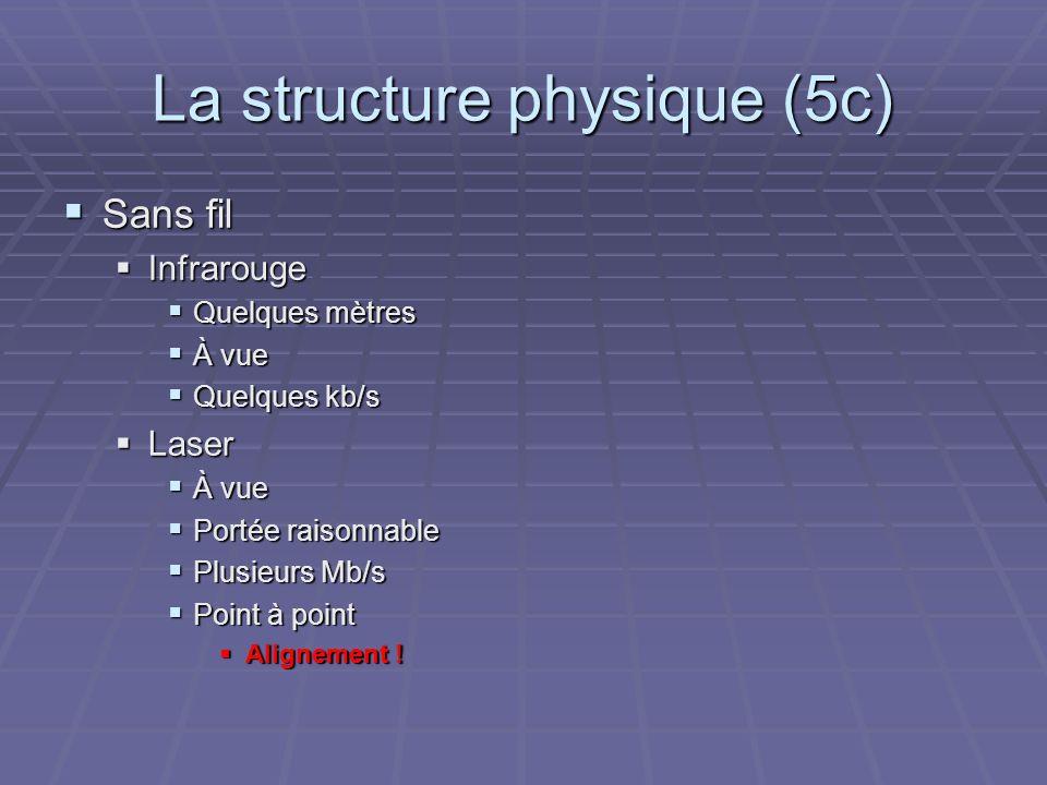 La structure physique (5c)