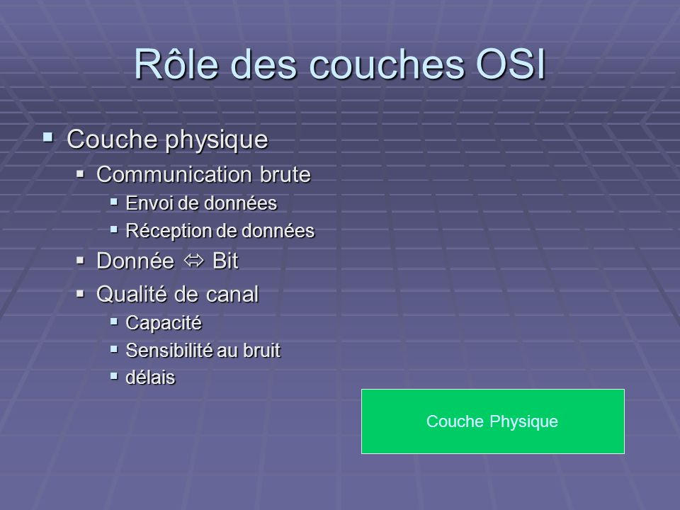Rôle des couches OSI Couche physique Communication brute Donnée  Bit