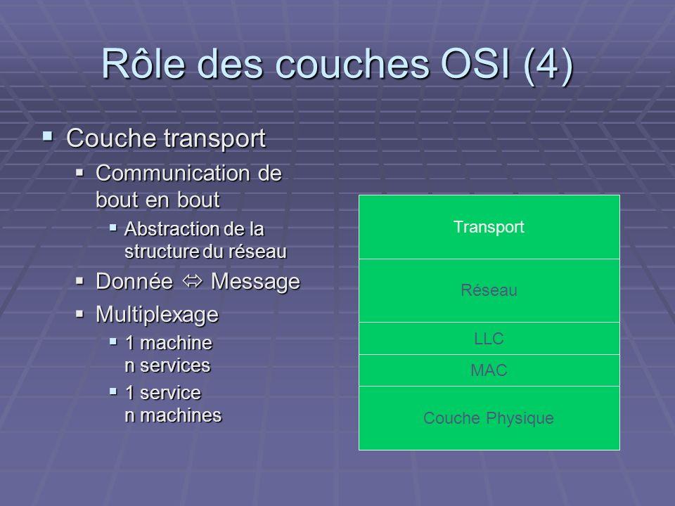 Rôle des couches OSI (4) Couche transport