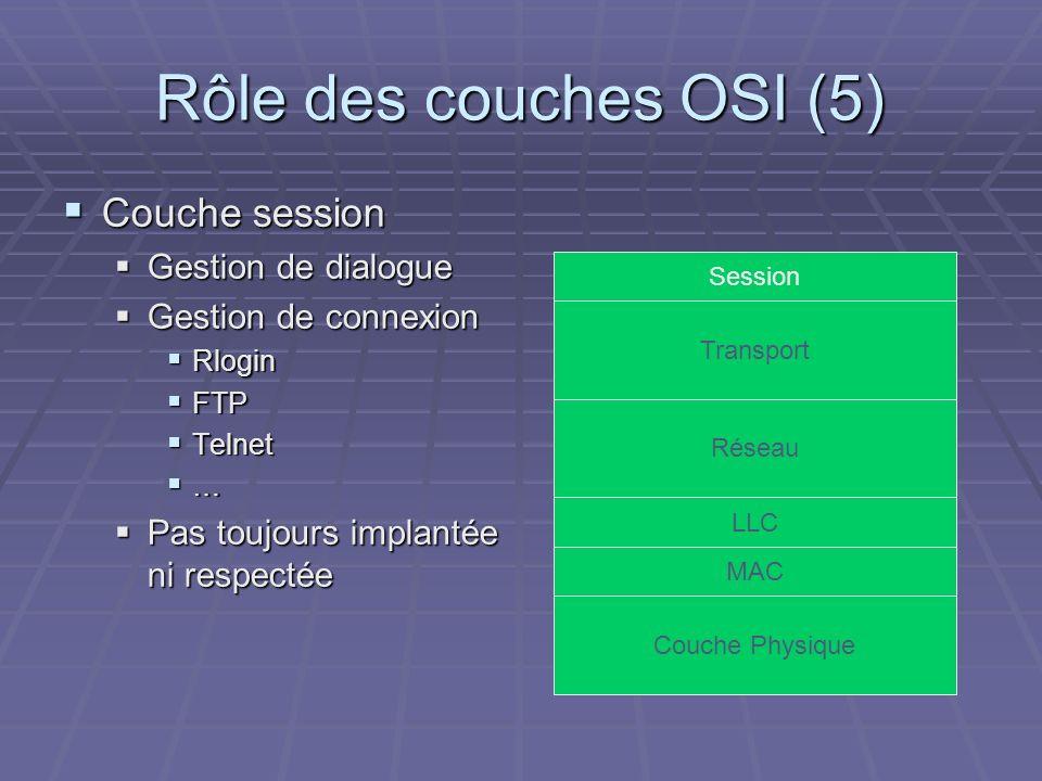 Rôle des couches OSI (5) Couche session Gestion de dialogue