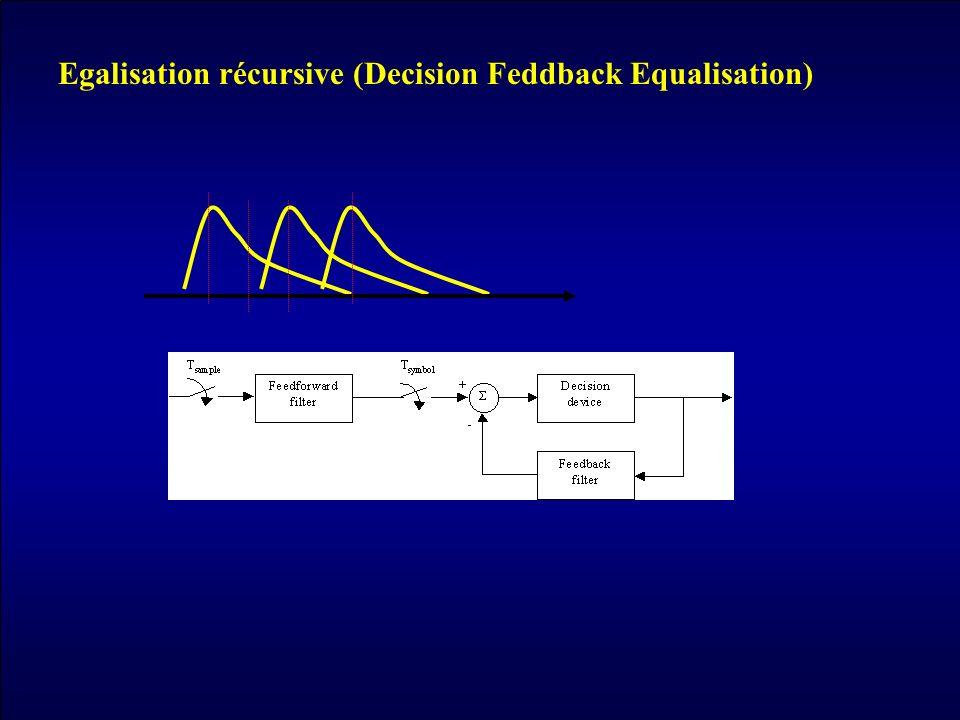 Egalisation récursive (Decision Feddback Equalisation)
