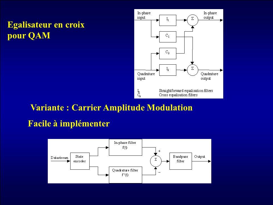 Variante : Carrier Amplitude Modulation