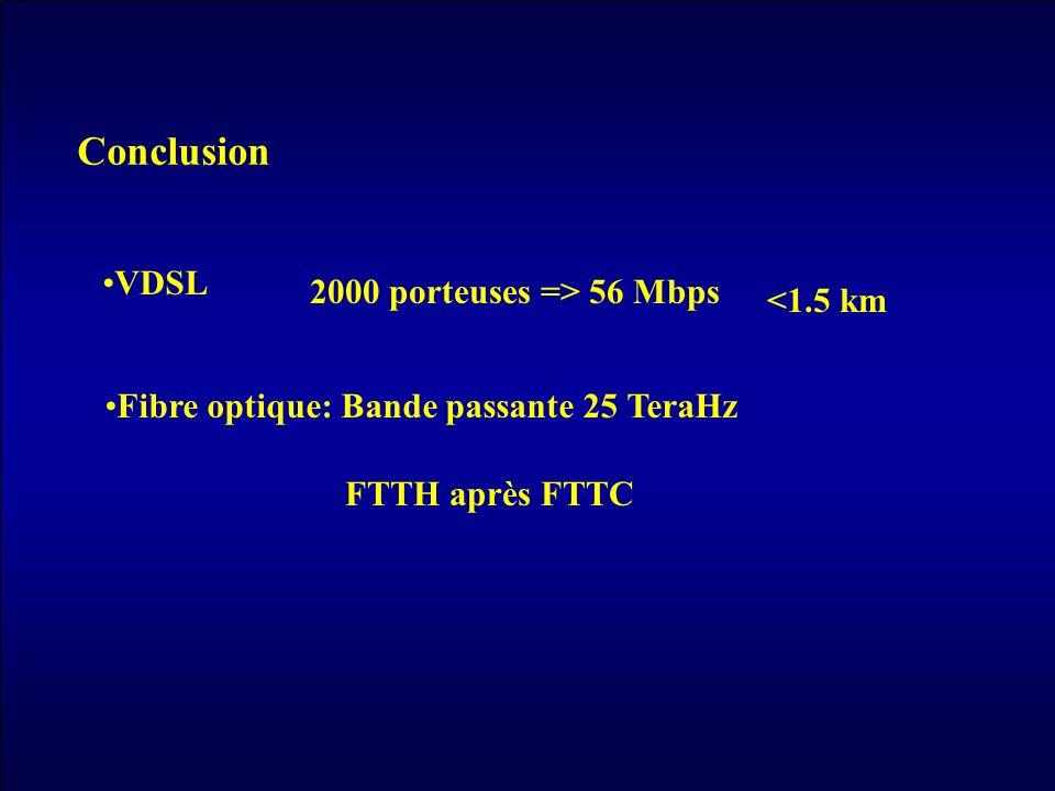 Fibre optique: Bande passante 25 TeraHz