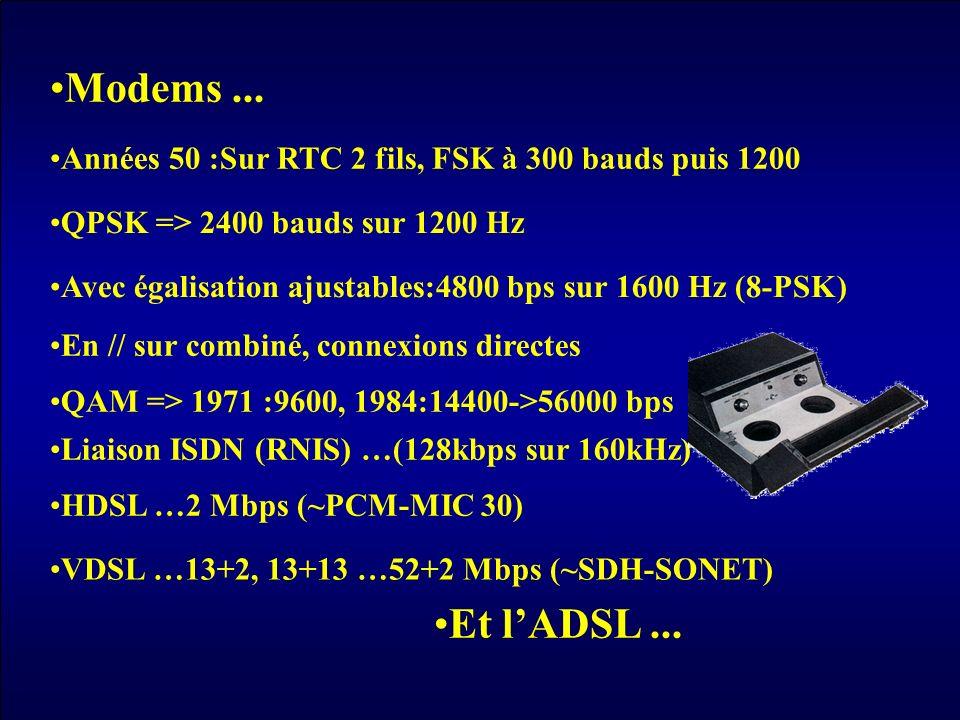 Modems ... Années 50 :Sur RTC 2 fils, FSK à 300 bauds puis 1200. QPSK => 2400 bauds sur 1200 Hz.