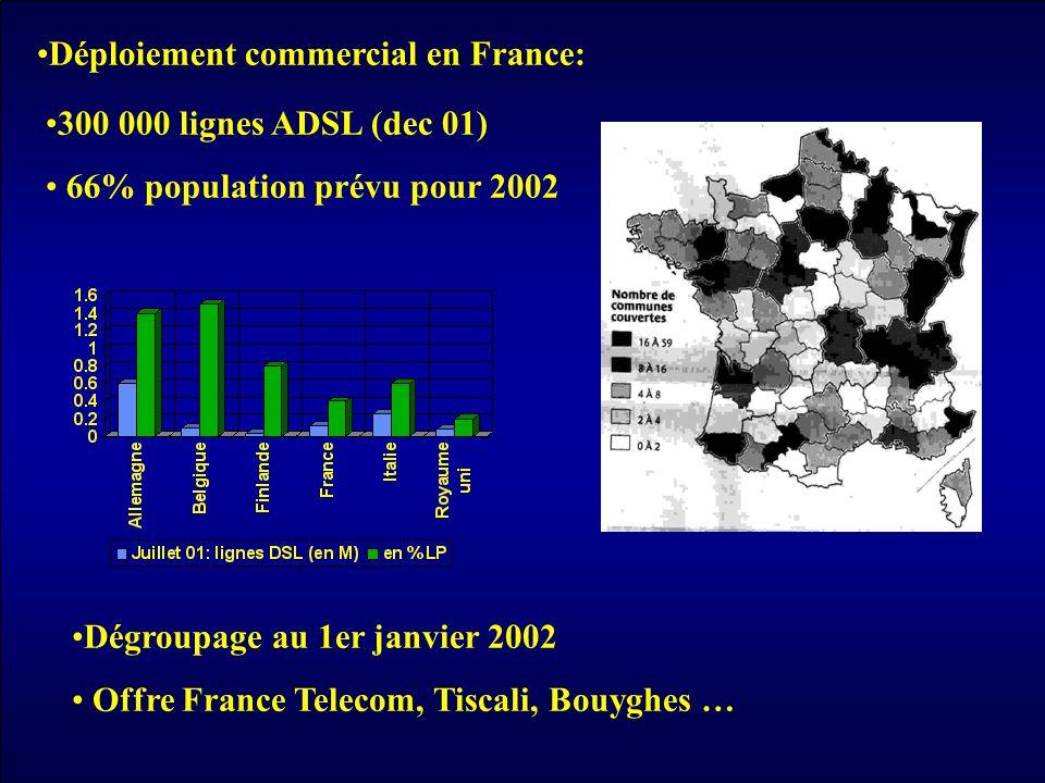 Déploiement commercial en France: