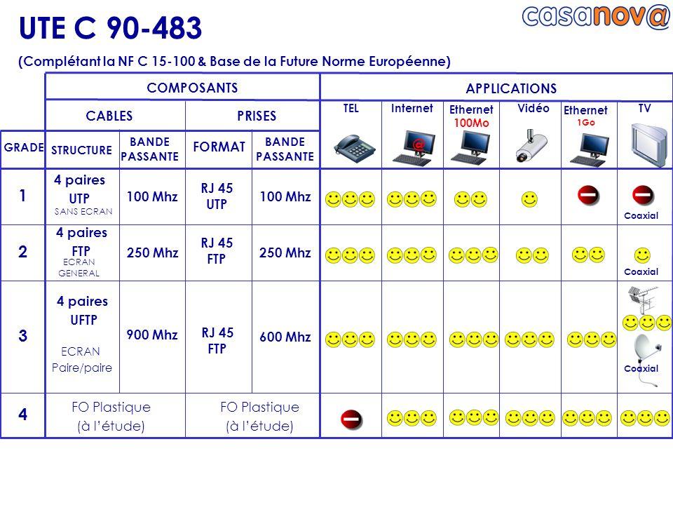 UTE C 90-483 (Complétant la NF C 15-100 & Base de la Future Norme Européenne) COMPOSANTS. APPLICATIONS.