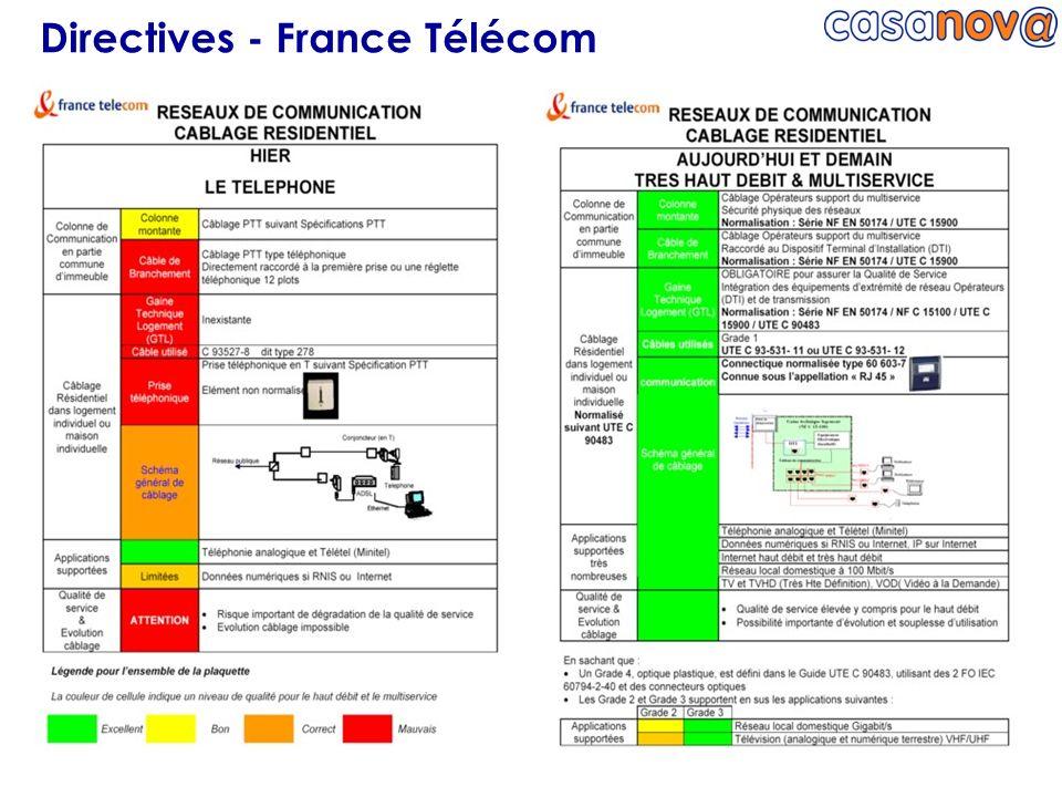 Directives - France Télécom