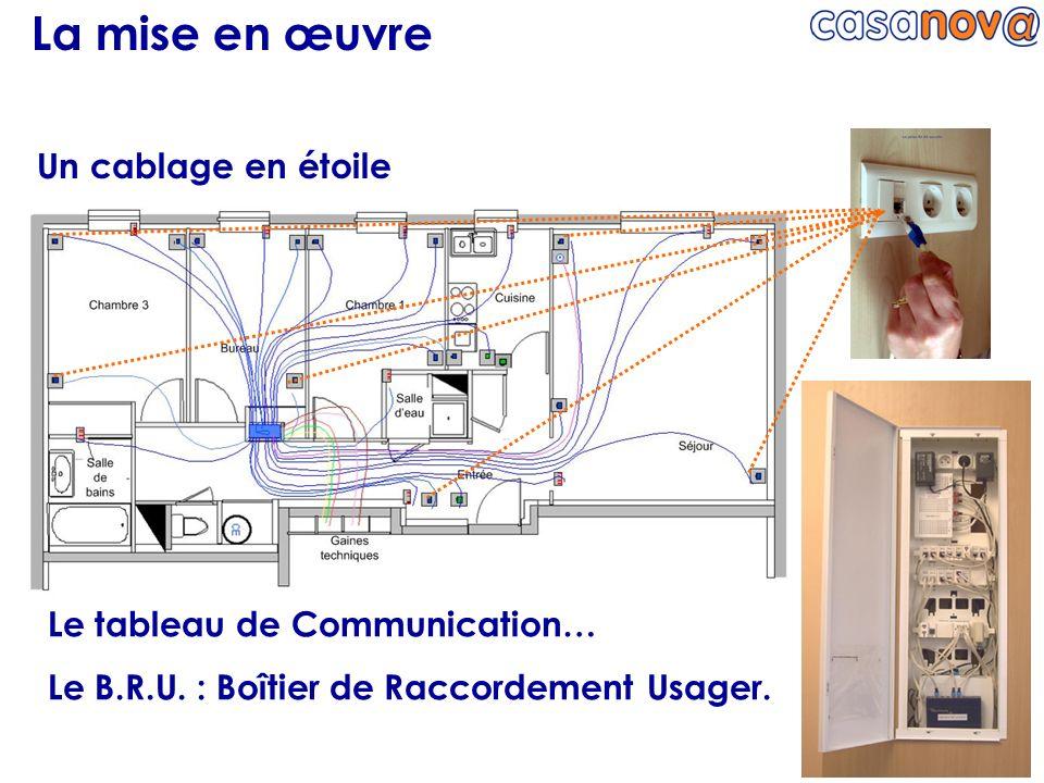 la vdi r sidentielle le march les normes les solutions. Black Bedroom Furniture Sets. Home Design Ideas