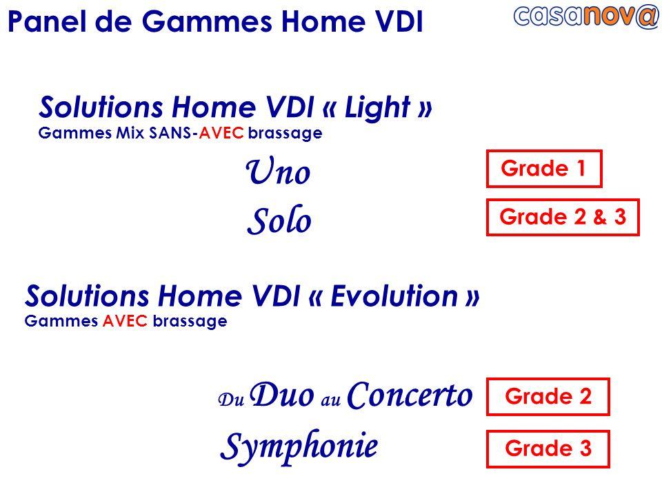 Uno Solo Symphonie Panel de Gammes Home VDI