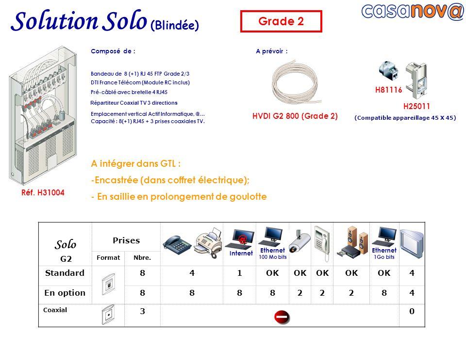 Répartiteur Coaxial TV 3 directions (Compatible appareillage 45 X 45)