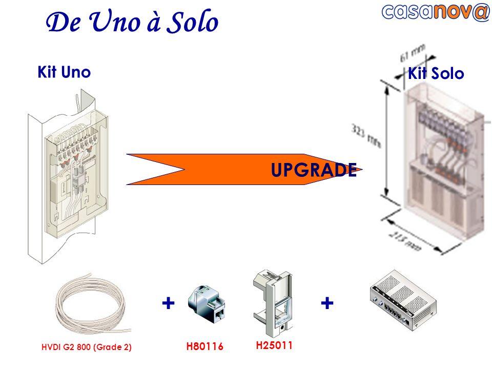 De Uno à Solo + + UPGRADE Kit Uno Kit Solo H80116 H25011