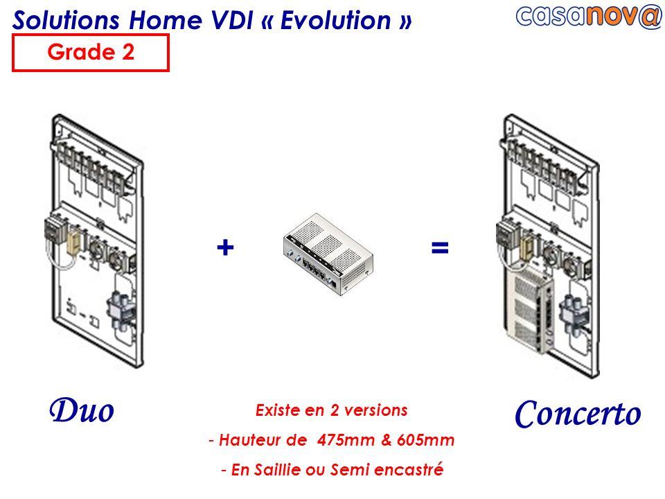 Solutions Home VDI « Evolution » En Saillie ou Semi encastré