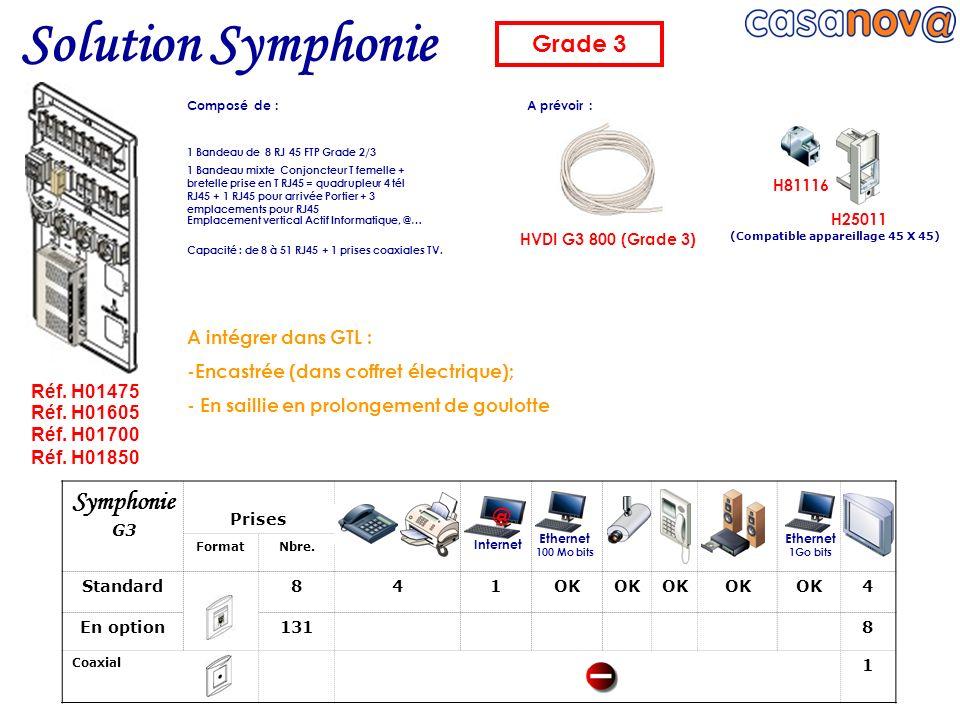 (Compatible appareillage 45 X 45)