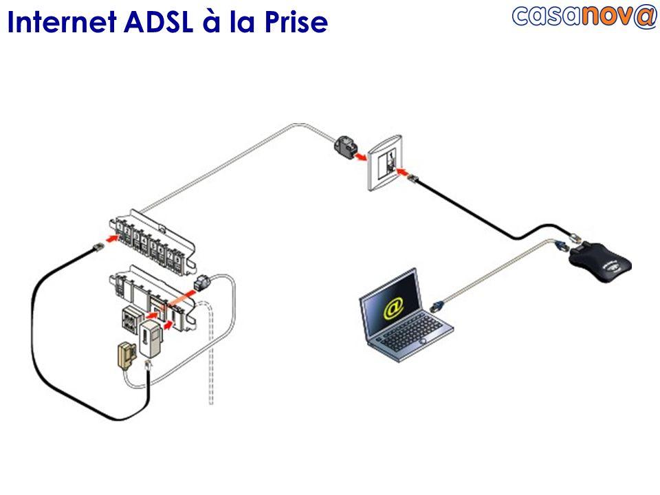 Internet ADSL à la Prise