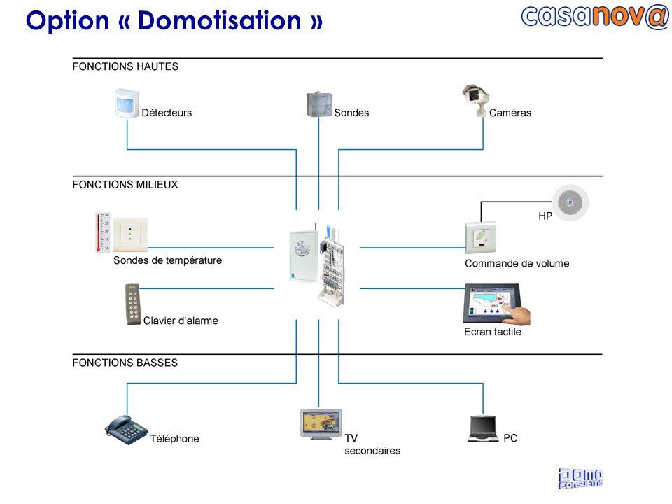 Option « Domotisation »