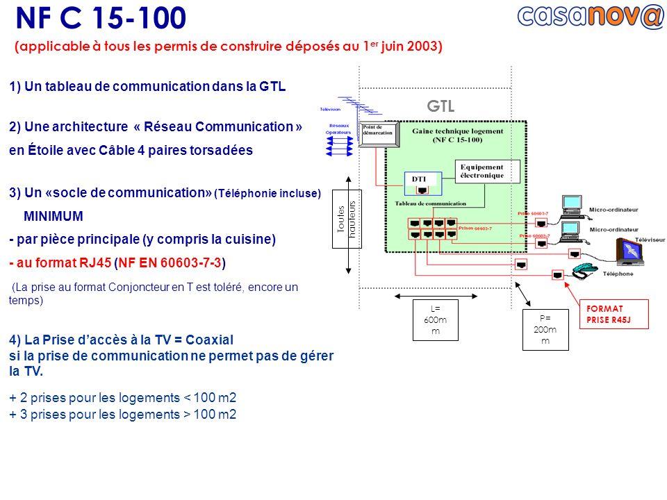 NF C 15-100 (applicable à tous les permis de construire déposés au 1er juin 2003) L= 600mm. Toutes hauteurs.