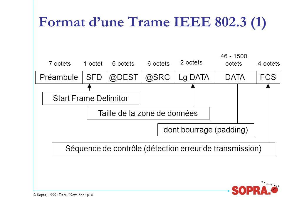 Format d'une Trame IEEE 802.3 (1)