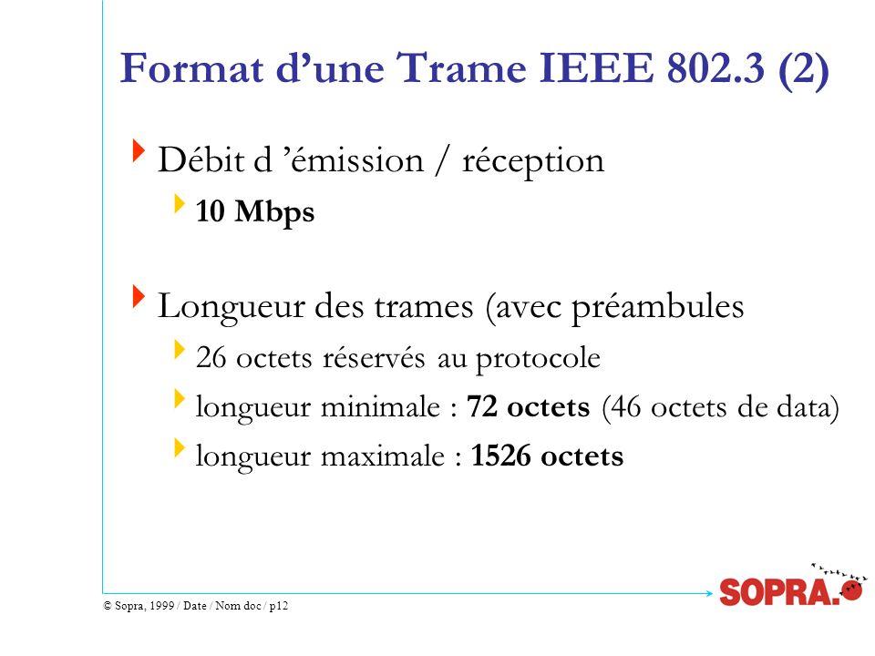 Format d'une Trame IEEE 802.3 (2)