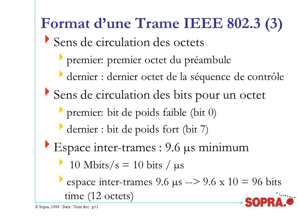 Format d'une Trame IEEE 802.3 (3)