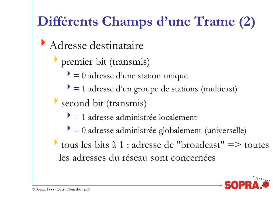 Différents Champs d'une Trame (2)