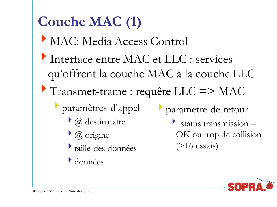 Couche MAC (1) MAC: Media Access Control