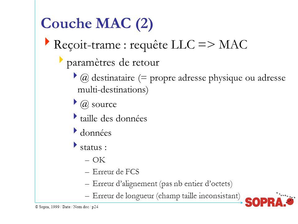 Couche MAC (2) Reçoit-trame : requête LLC => MAC