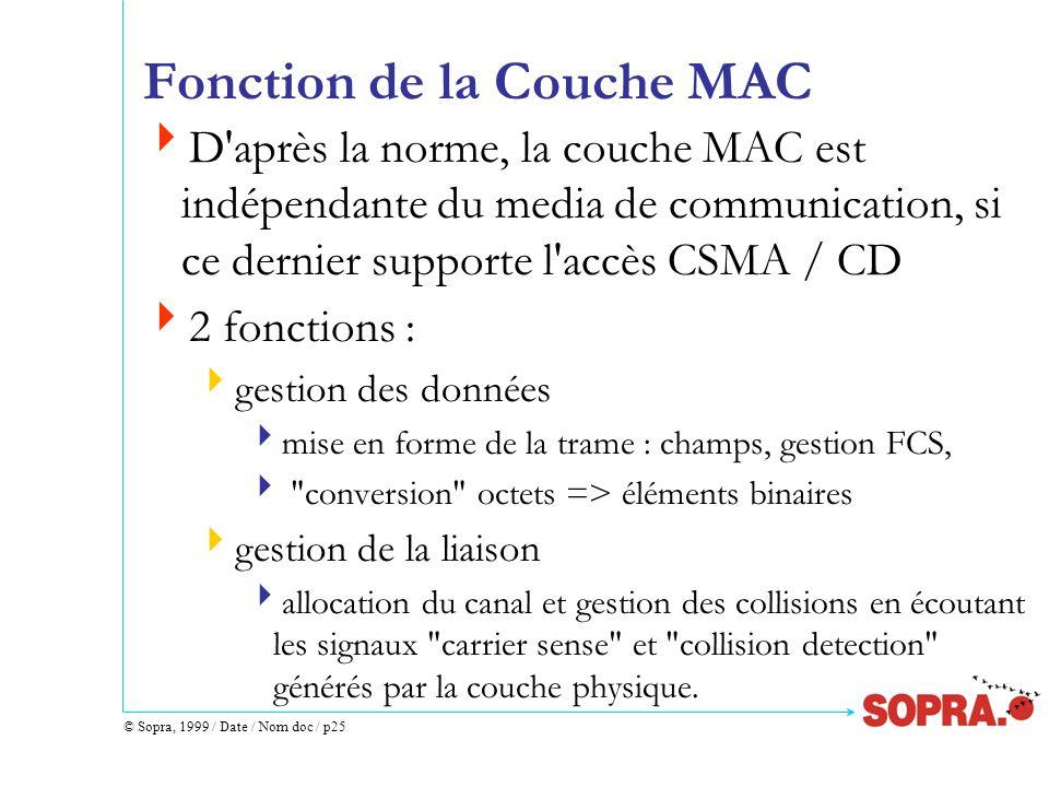 Fonction de la Couche MAC