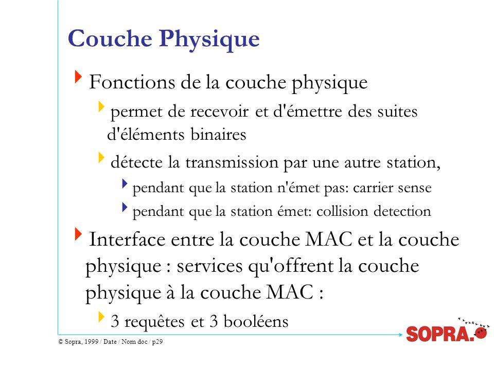 Couche Physique Fonctions de la couche physique