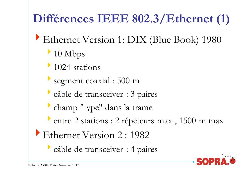Différences IEEE 802.3/Ethernet (1)