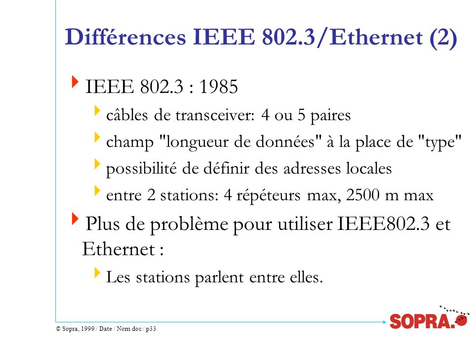 Différences IEEE 802.3/Ethernet (2)
