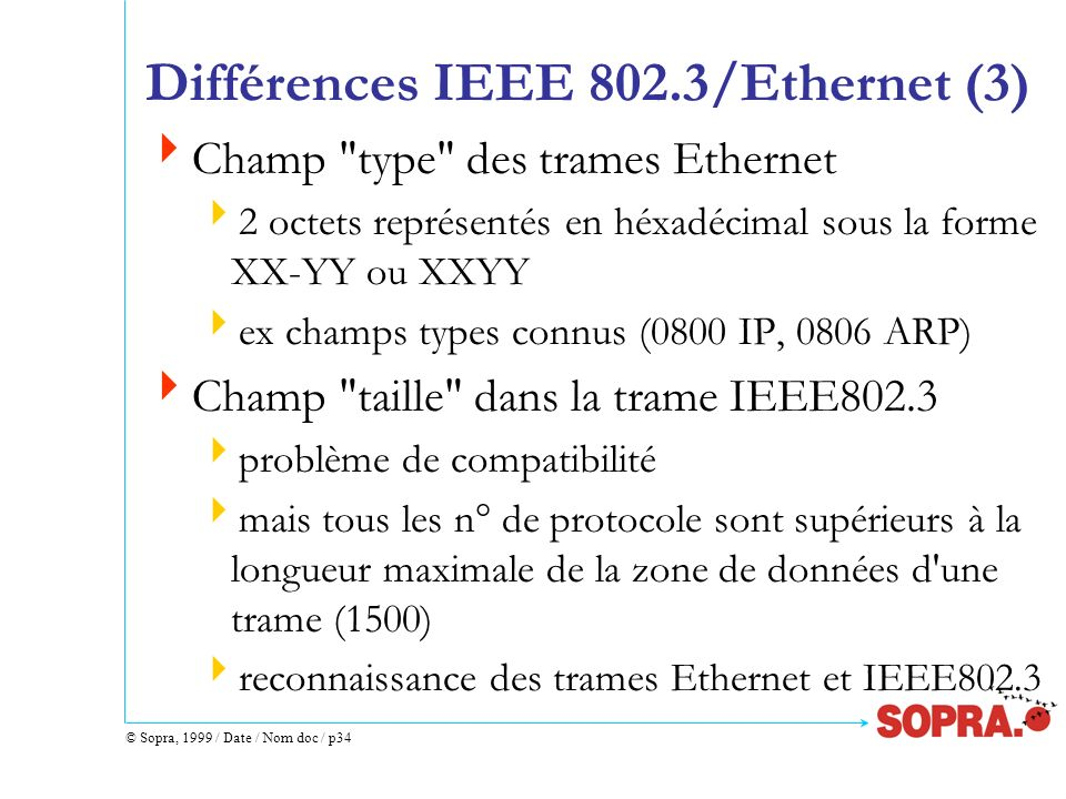 Différences IEEE 802.3/Ethernet (3)