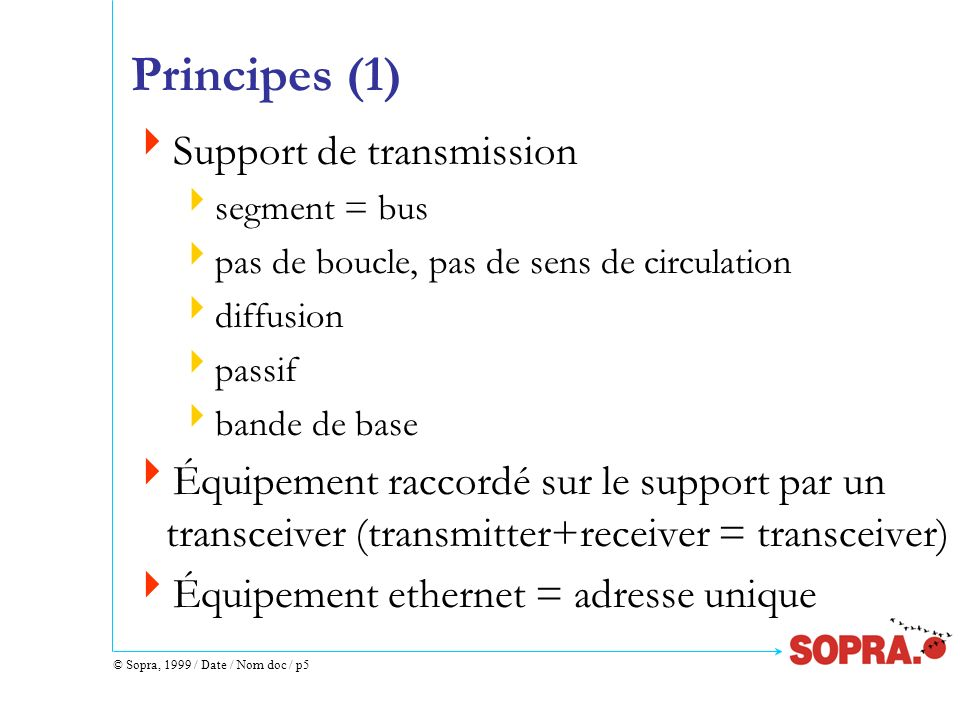 Principes (1) Support de transmission