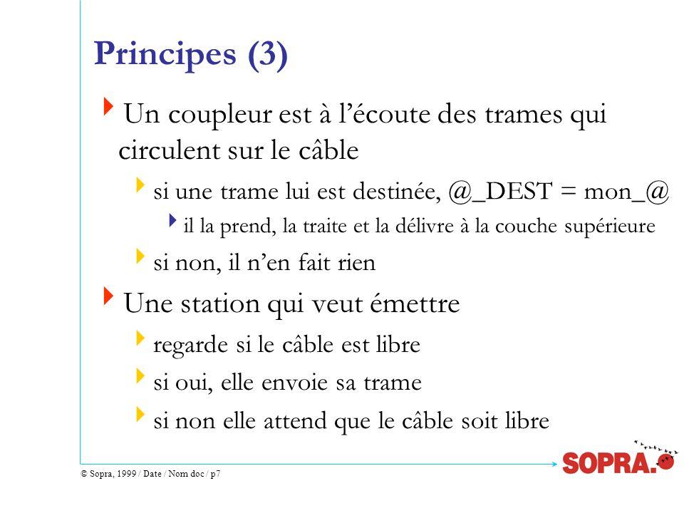 Principes (3) Un coupleur est à l'écoute des trames qui circulent sur le câble. si une trame lui est destinée, @_DEST = mon_@