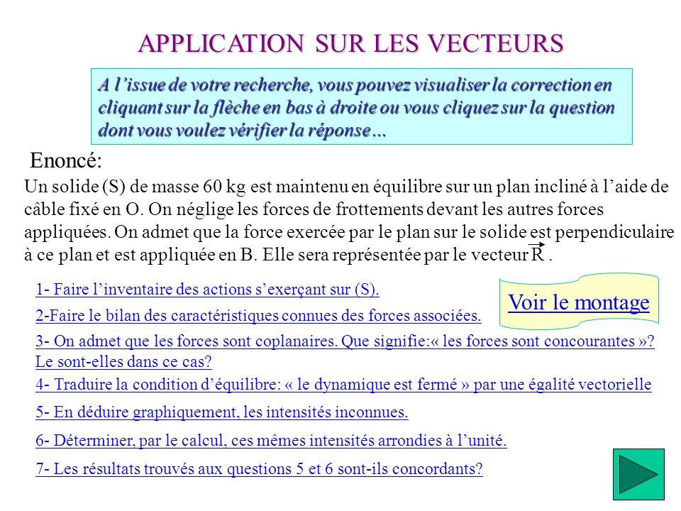 Application sur les vecteurs ppt t l charger for Qu est ce que le plan de masse