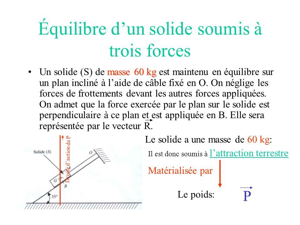 Application sur les vecteurs ppt t l charger - Glissement d un solide sur un plan incline ...