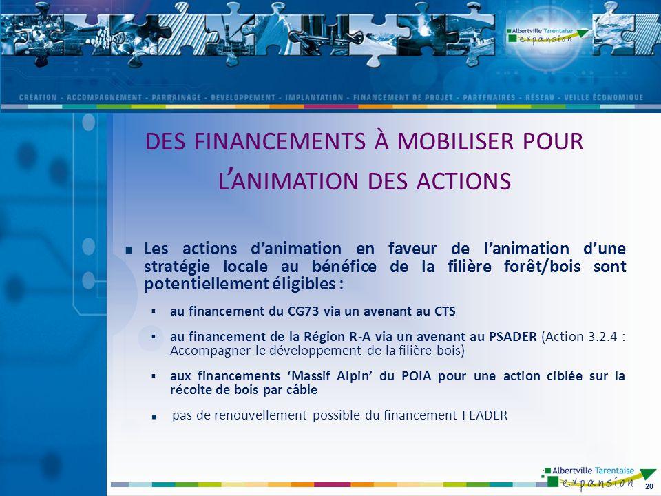 des financements à mobiliser pour l'animation des actions