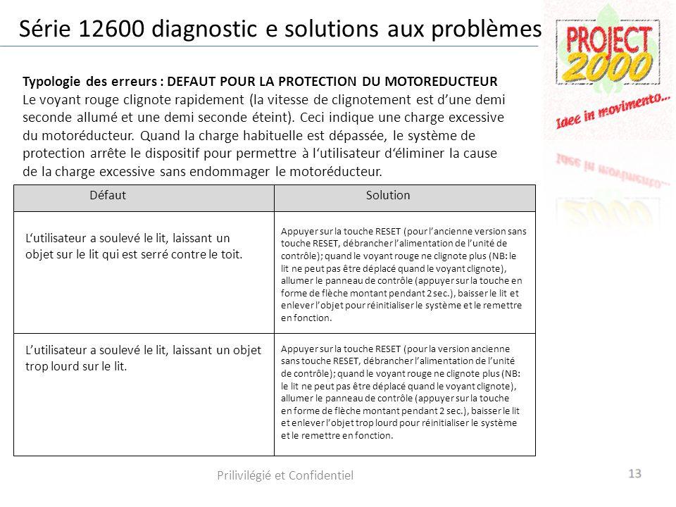 Série 12600 diagnostic e solutions aux problèmes
