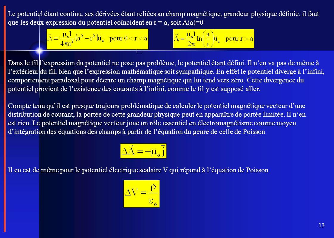 Le potentiel étant continu, ses dérivées étant reliées au champ magnétique, grandeur physique définie, il faut que les deux expression du potentiel coïncident en r = a, soit A(a)=0