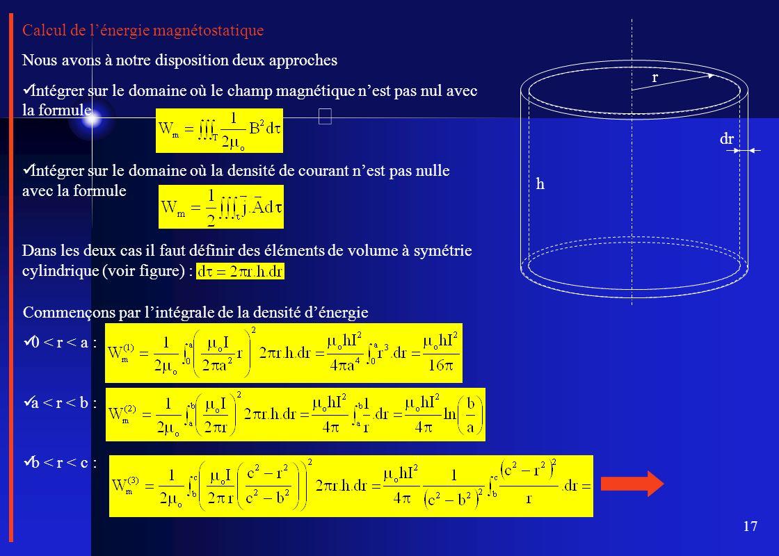 Calcul de l'énergie magnétostatique