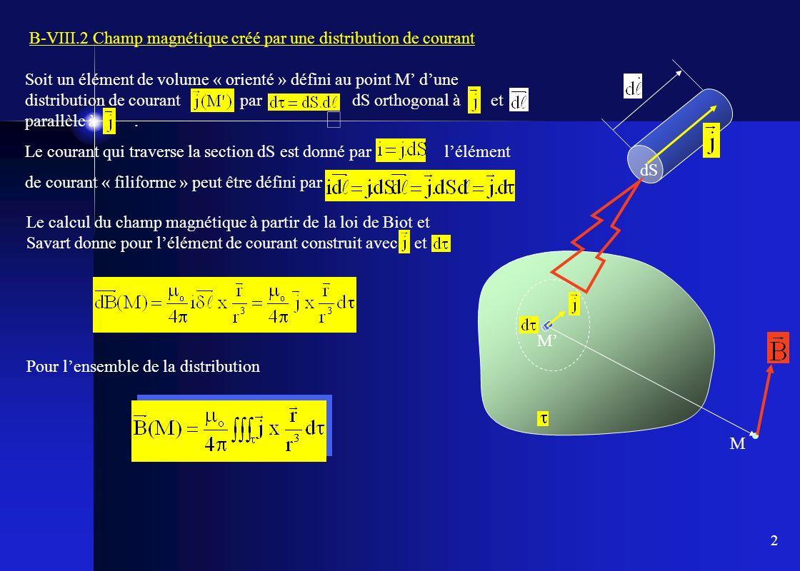 B-VIII.2 Champ magnétique créé par une distribution de courant