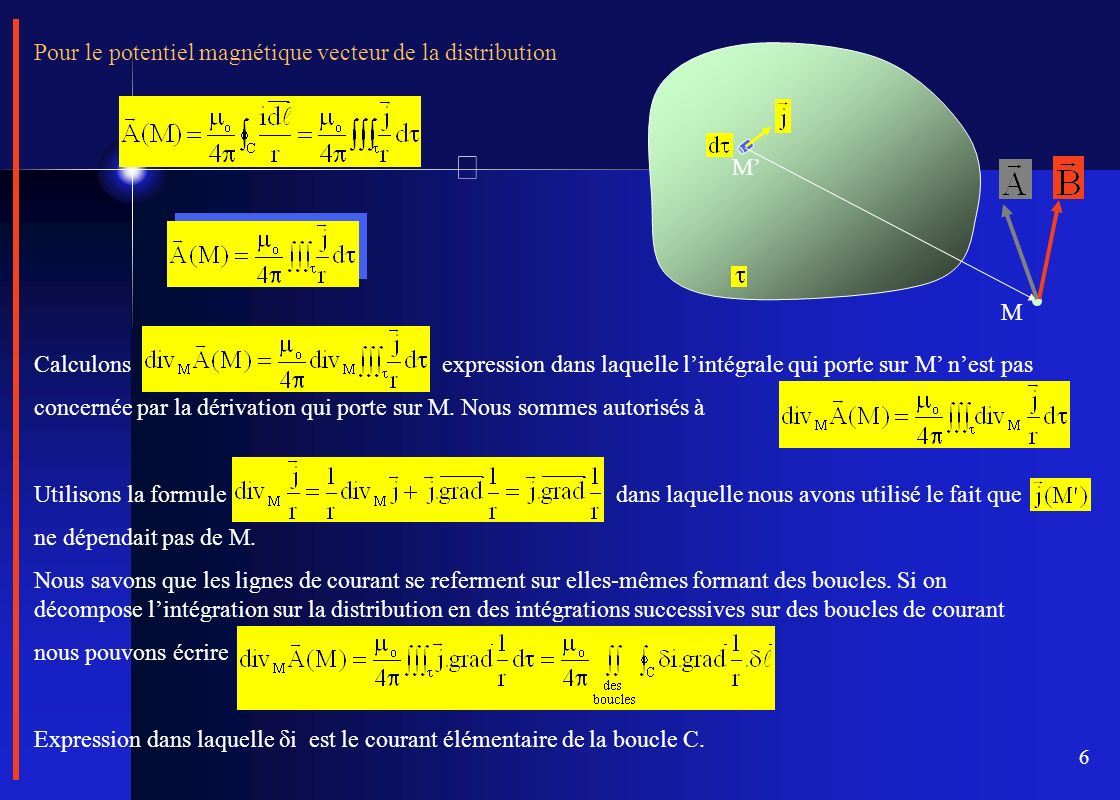 Pour le potentiel magnétique vecteur de la distribution