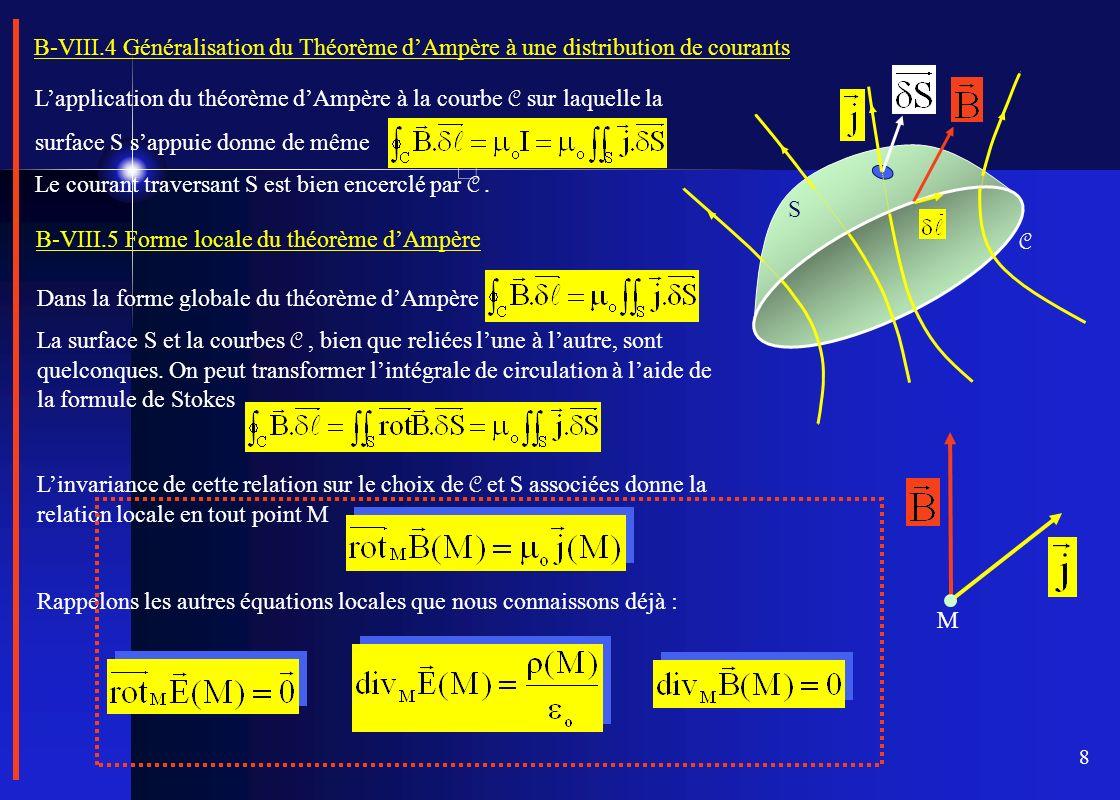 B-VIII.4 Généralisation du Théorème d'Ampère à une distribution de courants