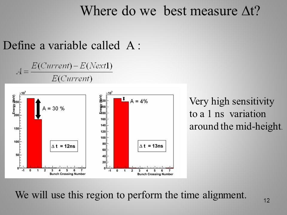 Where do we best measure t