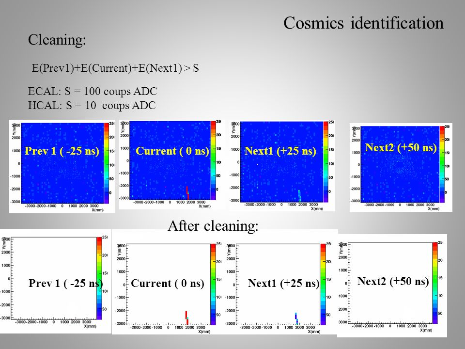 Cosmics identification