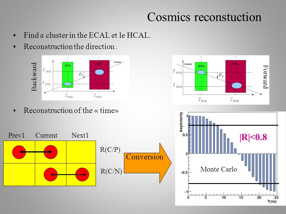 Cosmics reconstuction
