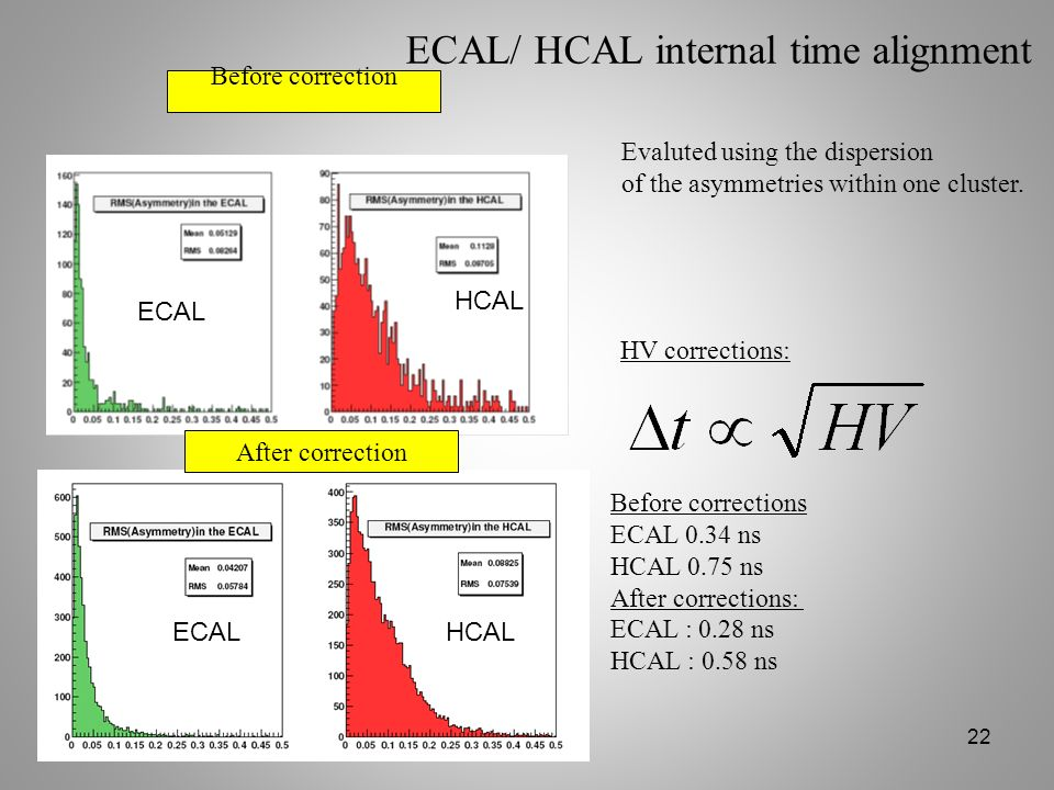 ECAL/ HCAL internal time alignment